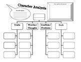 Character Analysis, Characterization