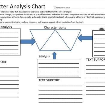 Character Analysis Chart By CcTeachALot  Teachers Pay Teachers