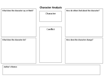 Character Analysis Chart