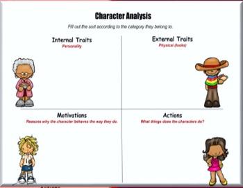 Character Analysis Digital/Printable Graphic Organizers