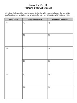Character Analysis Essay Prewriting Activities