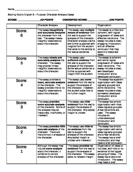 text analysis essay rubric Literary analysis/theme rubric (summative) the third wish: read the story, the third wish by joan aiken write an essay  text evidence rubric .