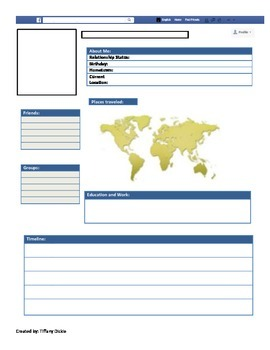 Character Analysis Facebook Profile Page