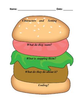 Cheeseburger Graphic Organizer/Literature Analysis/Character Analysis Worksheet