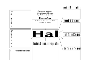 Character Analysis for Hal from 2001: Space Odyssey by Clarke
