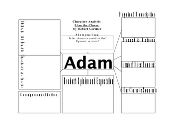 Character Analysis for Studying Adam in I Am the Cheese by Cormier