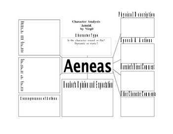 Character Analysis for Studying Aeneas from Virgil's Aeneid