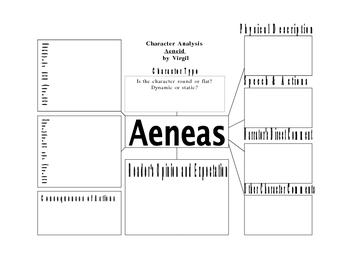 aeneid summary analysis