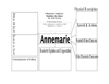 Character Analysis for Studying Annemarie from Number the Stars