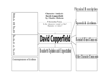 character analysis for studying david copperfield by charles dickens