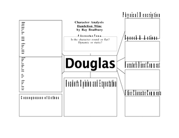 Character Analysis for Studying Douglas in Dandelion Wine by Bradbury