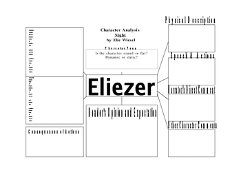 Character Analysis for Studying Eliezer from the novel Night