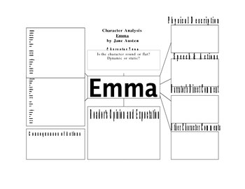 Character Analysis for Studying Emma by Jane Austen