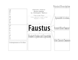 Character Analysis for Studying Faustus by Christopher Marlowe