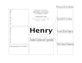 Character Analysis for Studying Henry in Red Badge of Courage by Crane