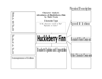 Character Analysis for Studying Huckleberry Finn in The Adventures of