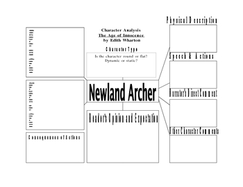 Character Analysis for Studying Newland Archer in Age of Innocence