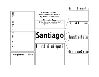 Character Analysis for Studying Santiago for studying Old Man...