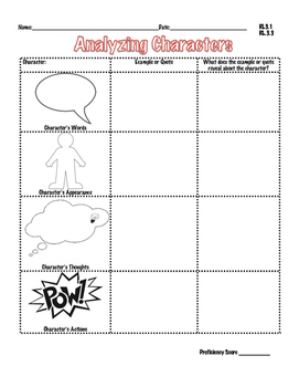Character Analysis Graphic Organizer