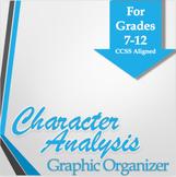 Character Analysis Graphic Organizer