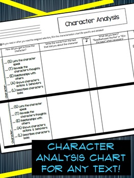 Character Analysis Graphic Organizer {CCSS Aligned}