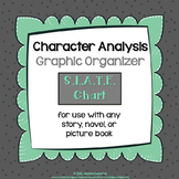 Character Analysis Graphic Organizer for use with any book