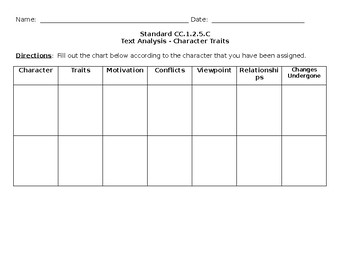 Character Analysis Graphic Organizer Template