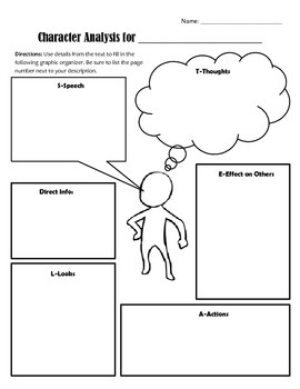 Character Analysis Graphic Organizer (Using S.T.E.A.L.) | TpT