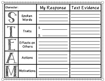 Character Analysis Graphic Organizer for Any Text