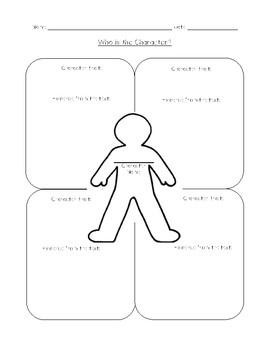 Character Analysis Graphic Organizers