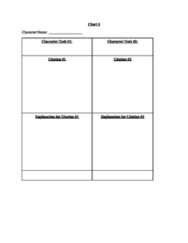 Character Analysis Graphic Organizers: Citing Evidence Practice