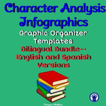 Character Analysis Infographic Bilingual Bundle