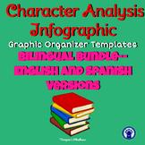Character Analysis Infographic Bilingual Bundle