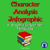 Character Analysis Infographic Template