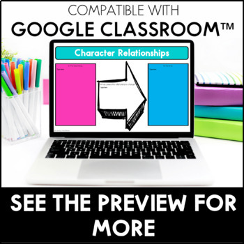 Character Analysis - Reading Interactive Notebook