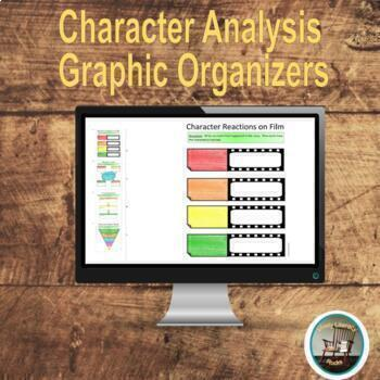 Character Analysis Interactive Notebook for Google Drive