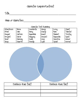 Character Analysis Lesson Plan and Organizers- Common Core Connection