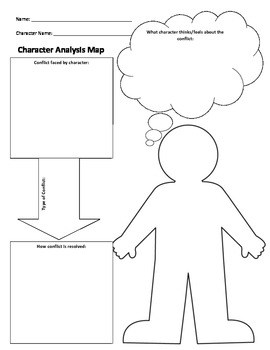 Character Analysis Map 342778 on white board diagram