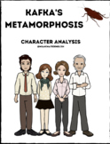 Character Analysis - Metamorphosis