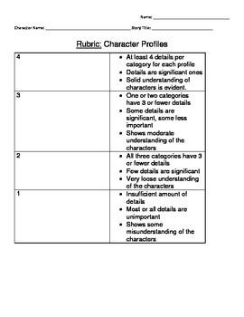 Character Analysis Organizer