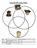 Character Analysis Pack (Graphic Organizers)