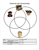 Character Analysis Pack (Graphic Organizers- editable version)