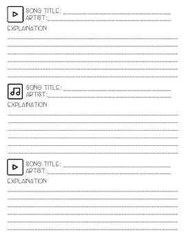 Character Analysis Playlist Book Report