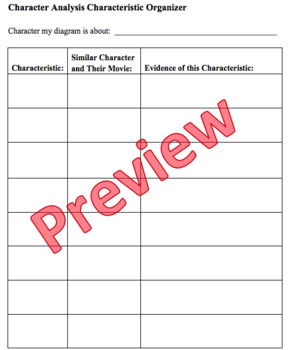Character Analysis Poster Project & Rubric for Use with Any Text