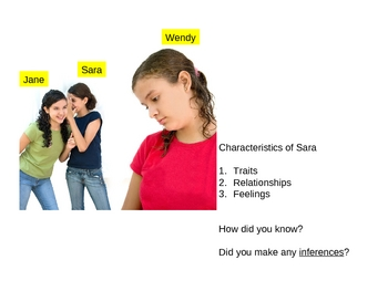 Character Analysis PowerPoint for Visual Learners