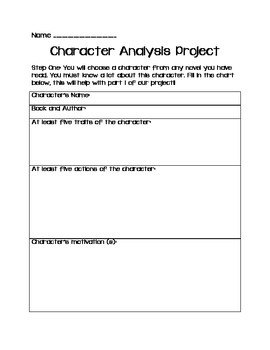 Character Analysis Project