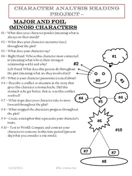 Character Analysis Project - Character Actions and Motivations