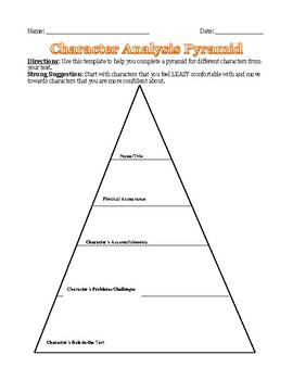 Character Analysis Pyramid