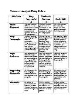 Character Analysis Rubric