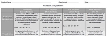 Character Analysis Rubric